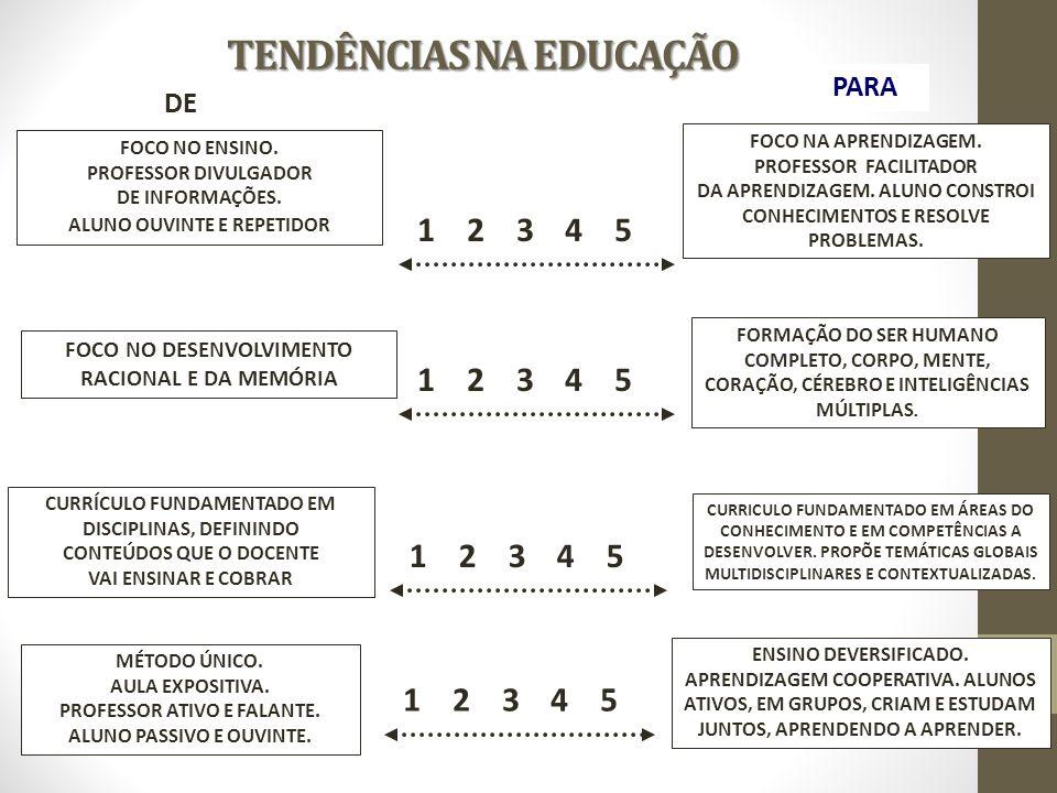 TENDÊNCIAS NA EDUCAÇÃO