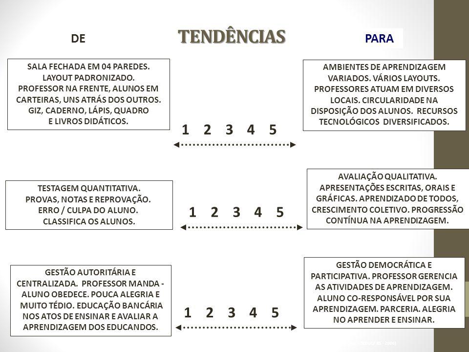 TENDÊNCIAS DE. PARA. SALA FECHADA EM 04 PAREDES. LAYOUT PADRONIZADO.