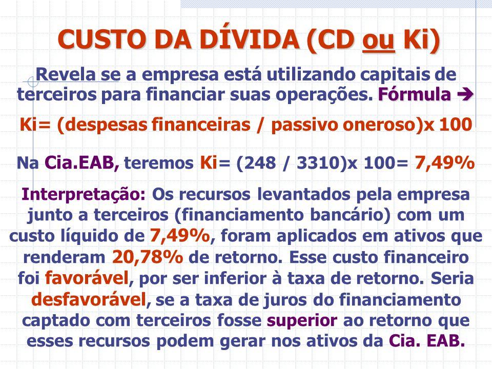 CUSTO DA DÍVIDA (CD ou Ki)