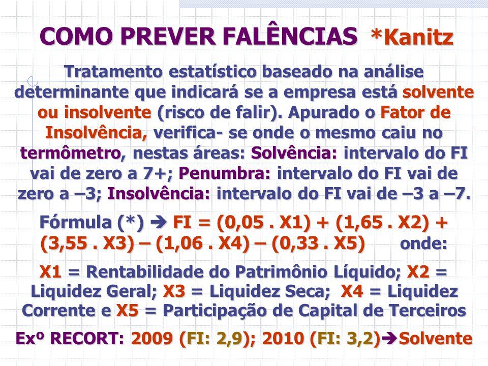 COMO PREVER FALÊNCIAS *Kanitz