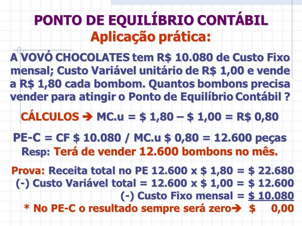 PONTO DE EQUILÍBRIO CONTÁBIL Aplicação prática: