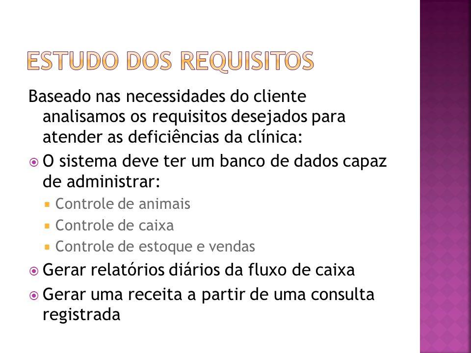 Estudo dos requisitos Baseado nas necessidades do cliente analisamos os requisitos desejados para atender as deficiências da clínica: