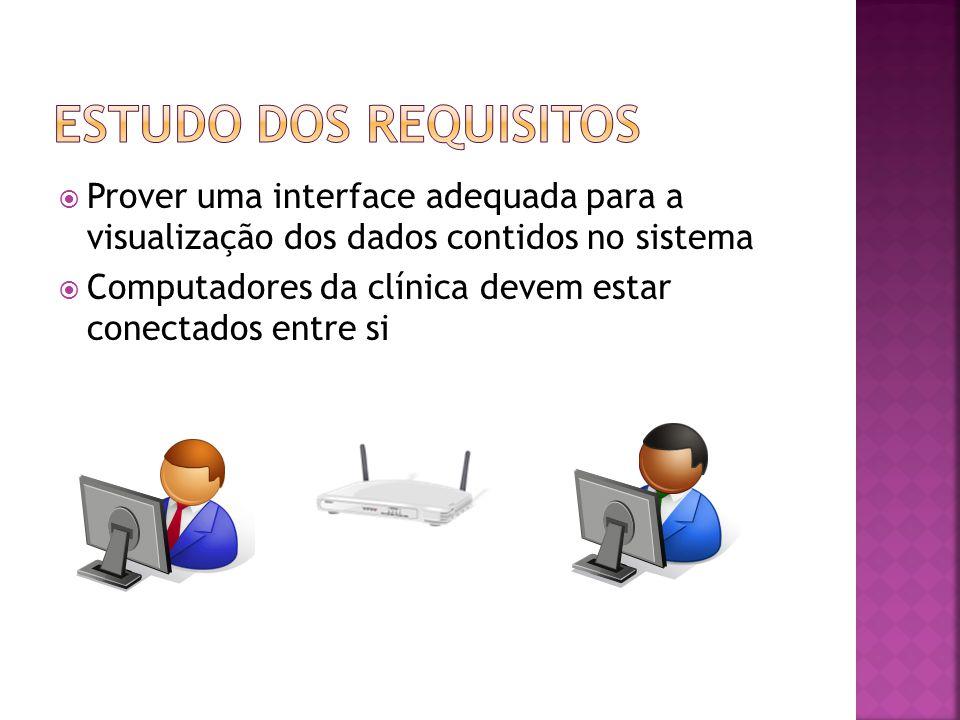 Estudo dos requisitos Prover uma interface adequada para a visualização dos dados contidos no sistema.