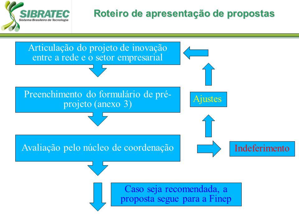 Roteiro de apresentação de propostas