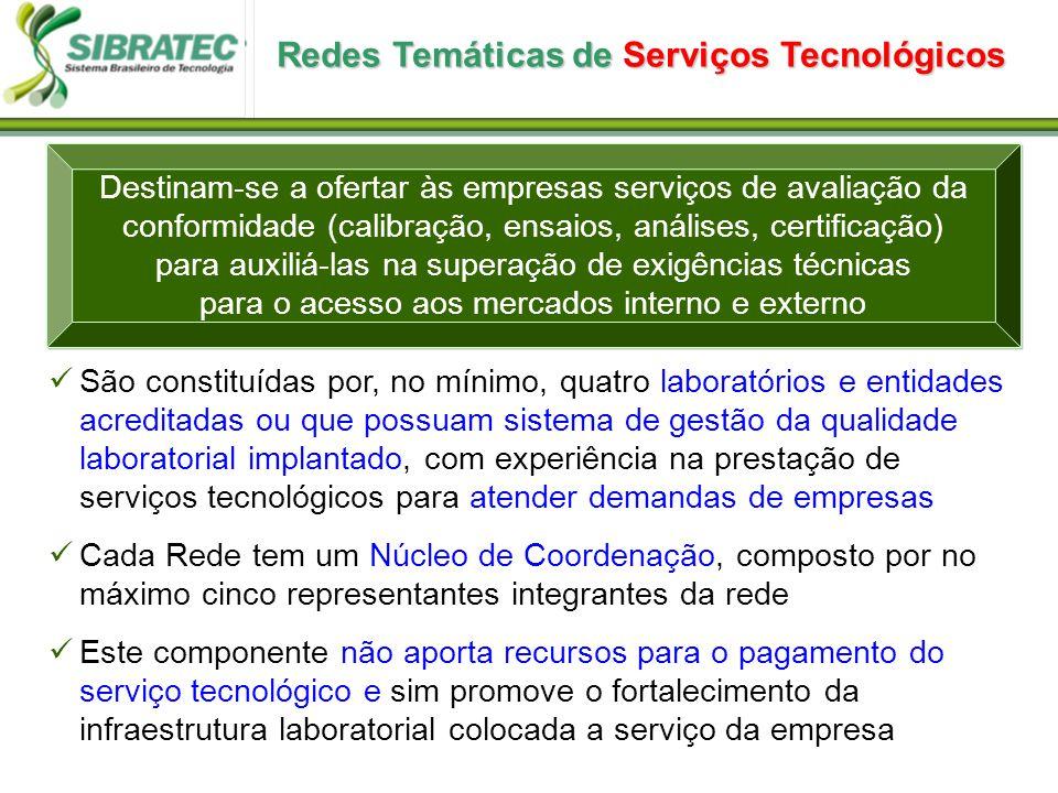 Redes Temáticas de Serviços Tecnológicos