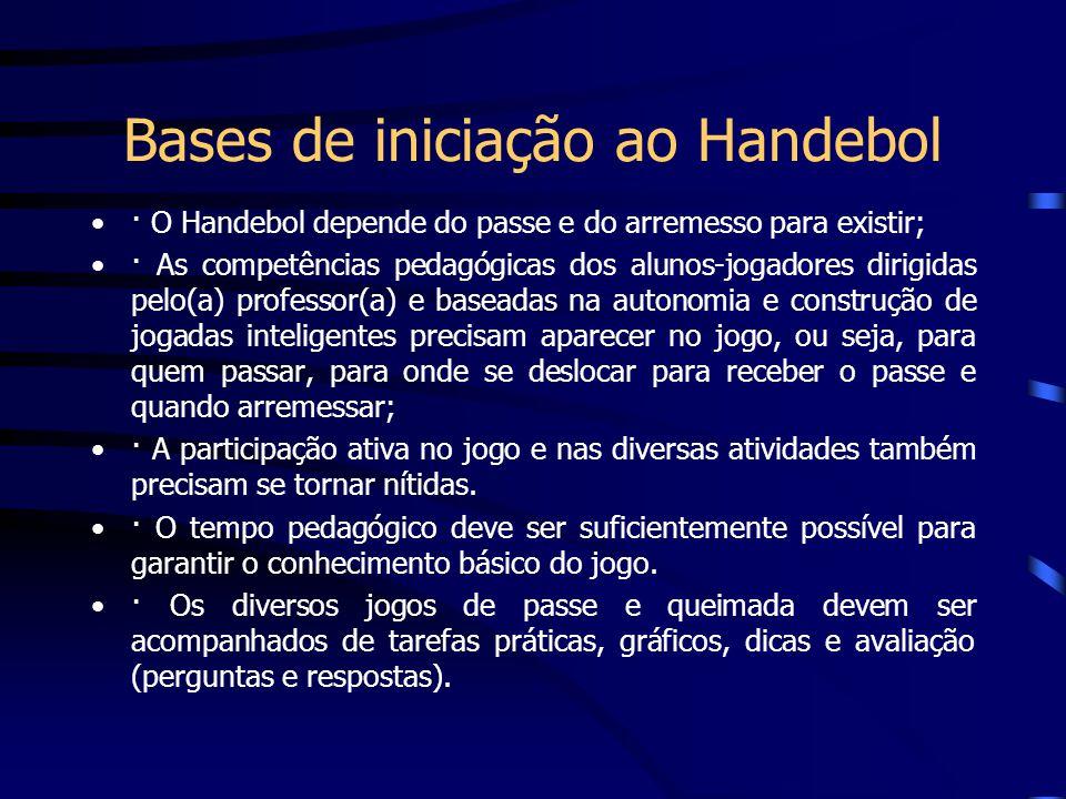 Bases de iniciação ao Handebol