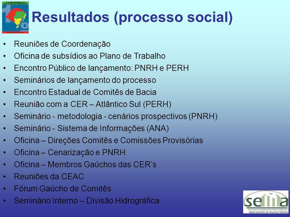Resultados (processo social)