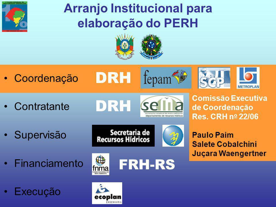 Arranjo Institucional para elaboração do PERH
