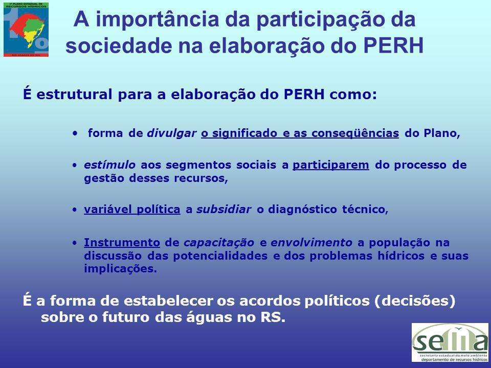 A importância da participação da sociedade na elaboração do PERH