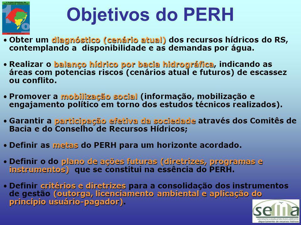 Objetivos do PERH Obter um diagnóstico (cenário atual) dos recursos hídricos do RS, contemplando a disponibilidade e as demandas por água.