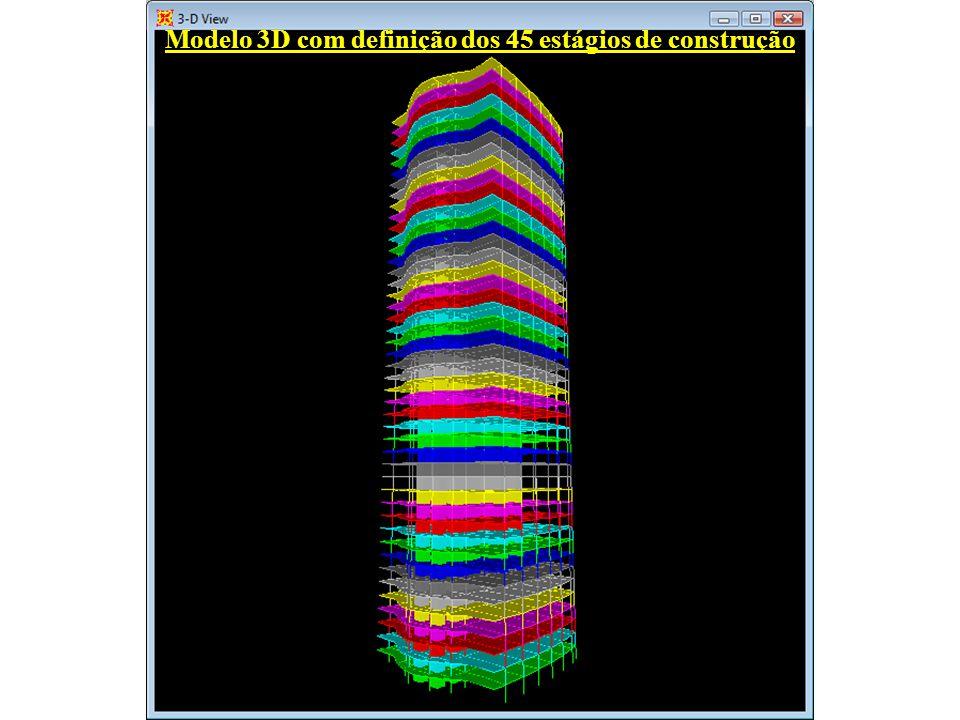 Modelo 3D com definição dos 45 estágios de construção