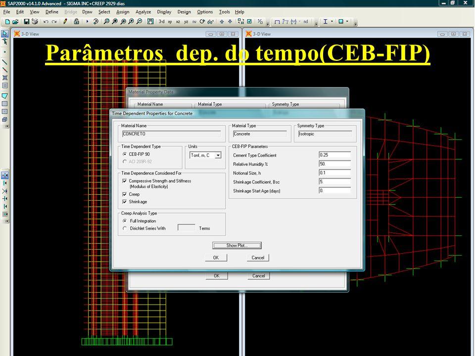 Parâmetros dep. do tempo(CEB-FIP)