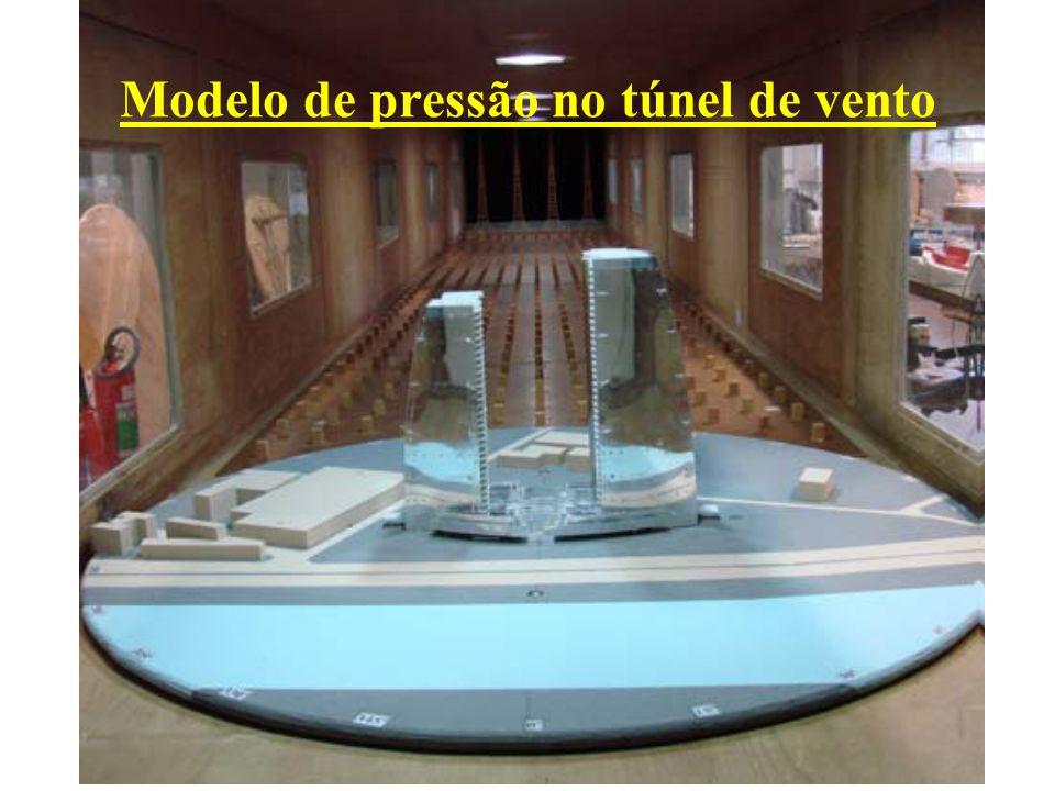 Modelo de pressão no túnel de vento