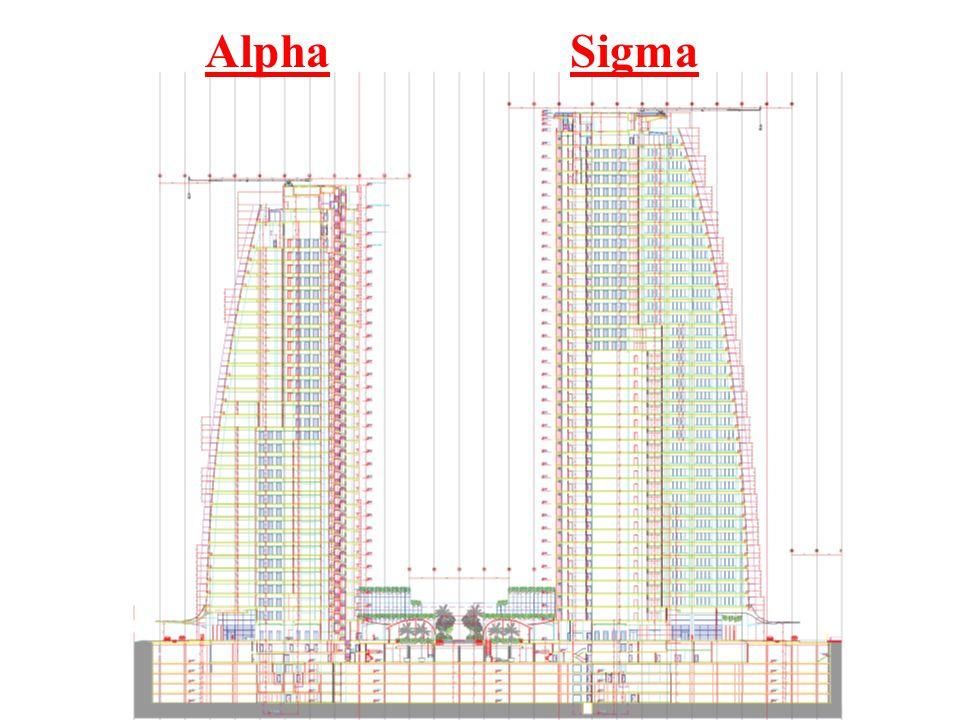 Alpha Sigma