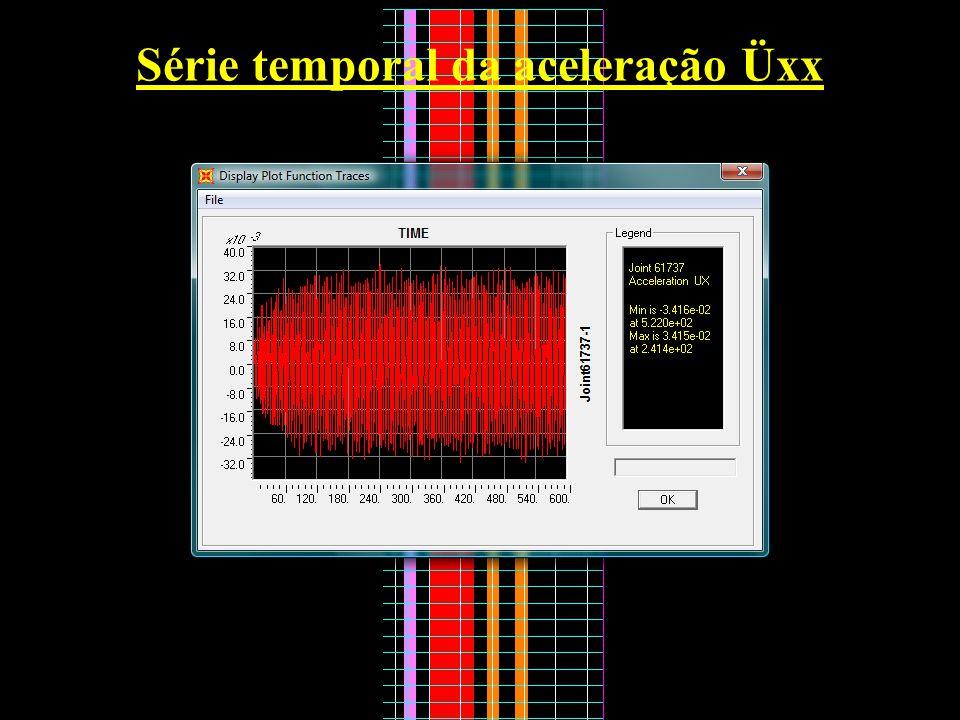 Série temporal da aceleração Üxx