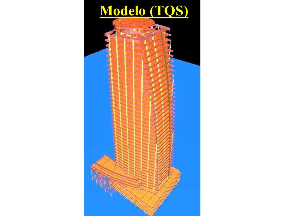 Modelo (TQS)