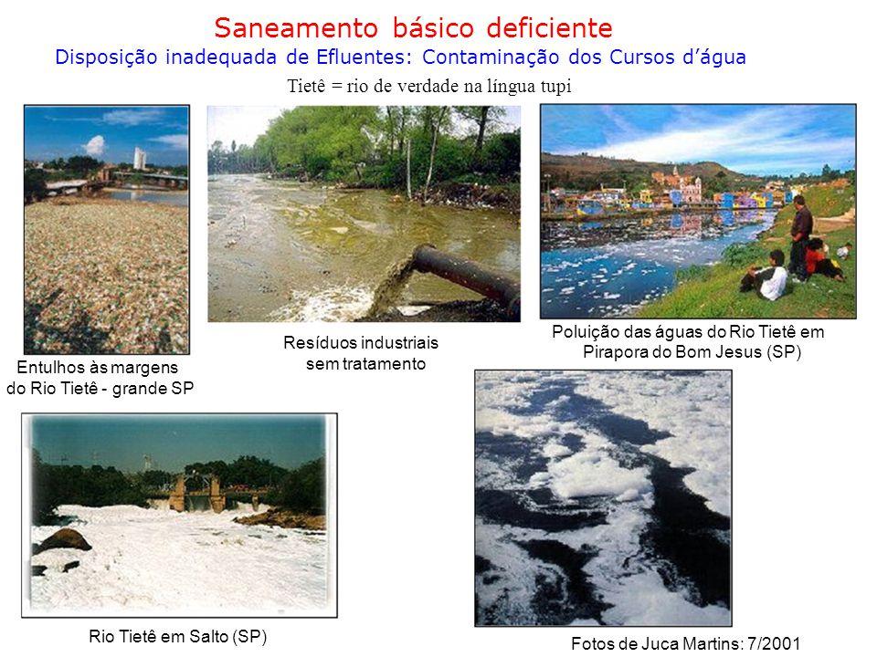 Saneamento básico deficiente
