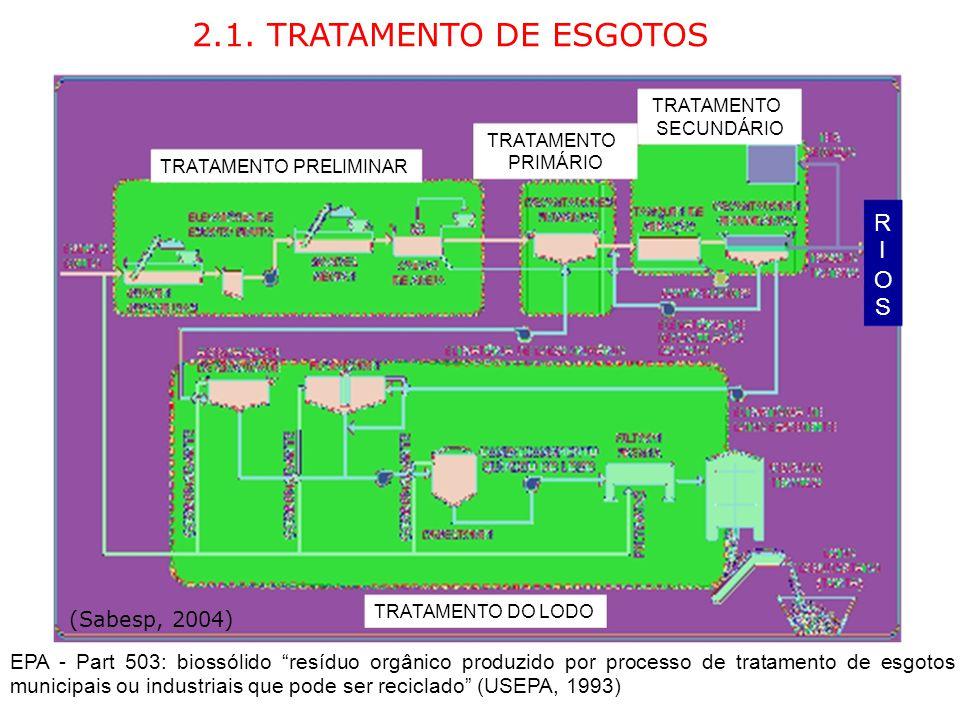 2.1. TRATAMENTO DE ESGOTOS R I O S (Sabesp, 2004)
