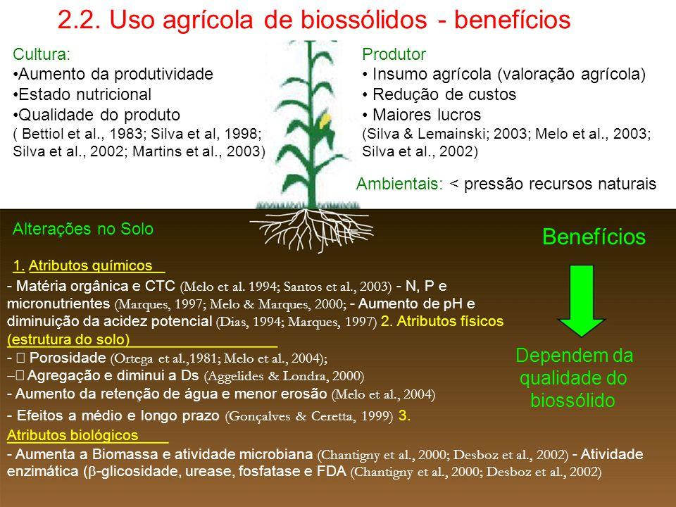 2.2. Uso agrícola de biossólidos - benefícios