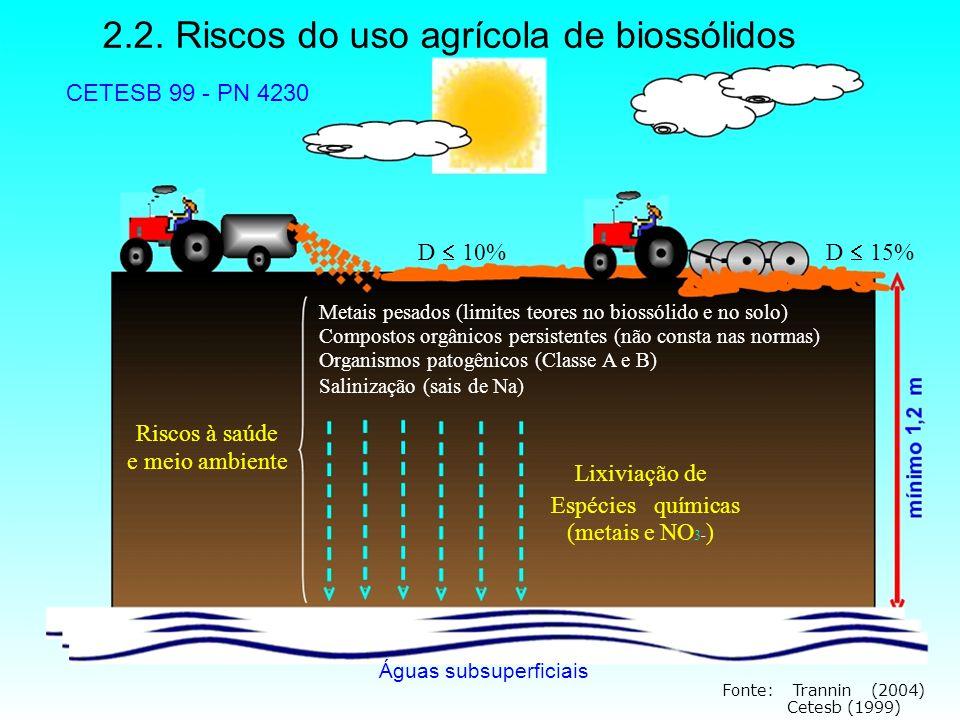 2.2. Riscos do uso agrícola de biossólidos