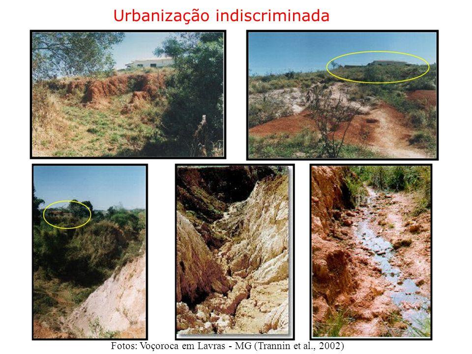 Urbanização indiscriminada