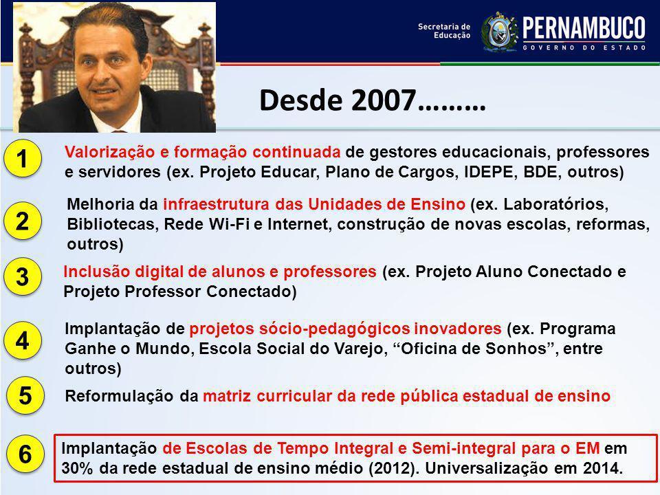 Desde 2007……… 1.