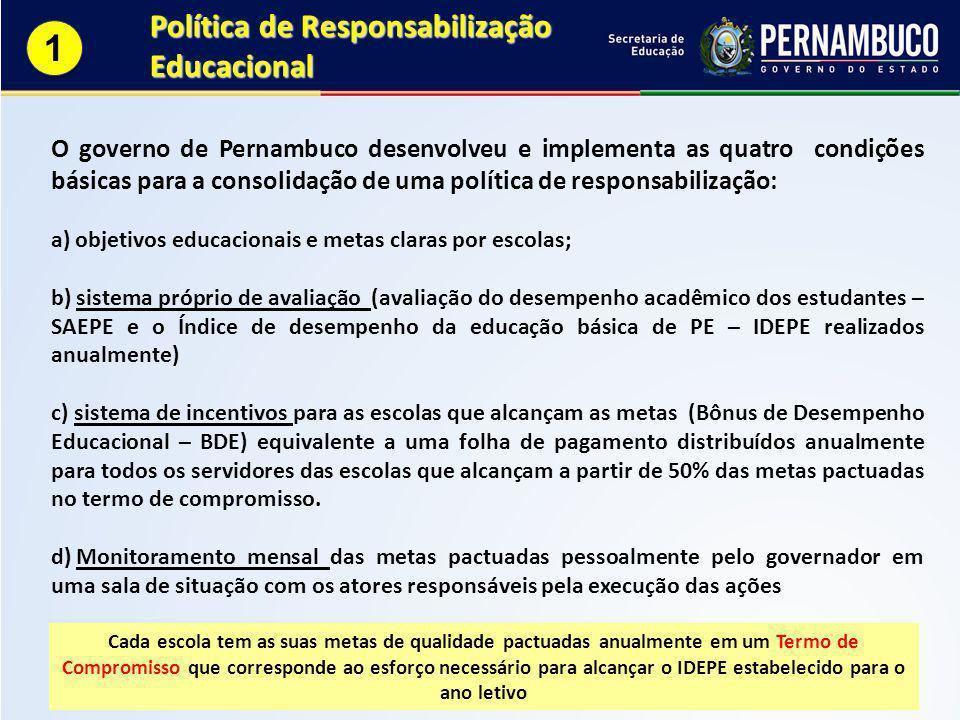 1 Política de Responsabilização Educacional