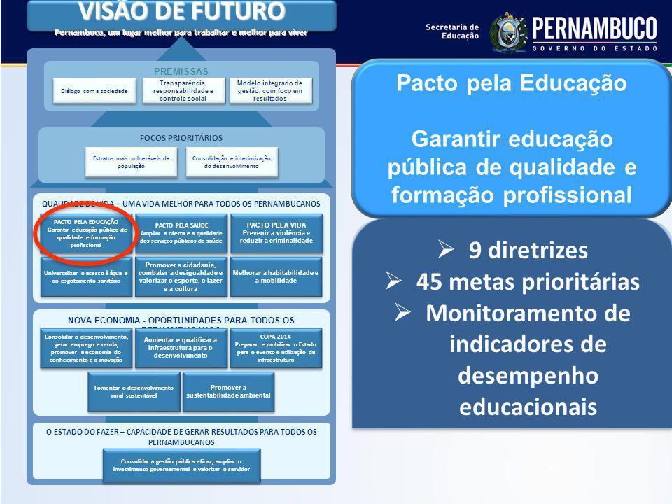 VISÃO DE FUTURO 9 diretrizes 45 metas prioritárias