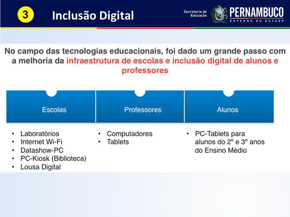 3 Inclusão Digital