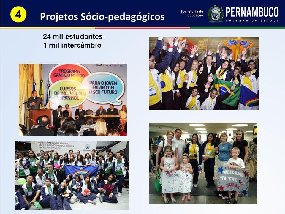 Projetos Sócio-pedagógicos