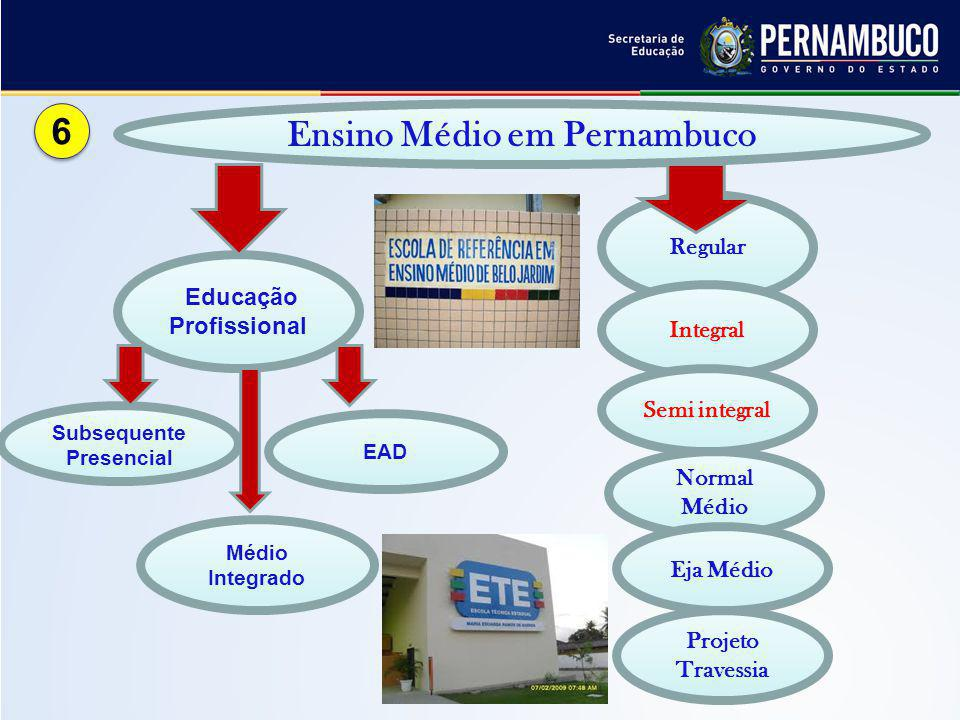 Ensino Médio em Pernambuco