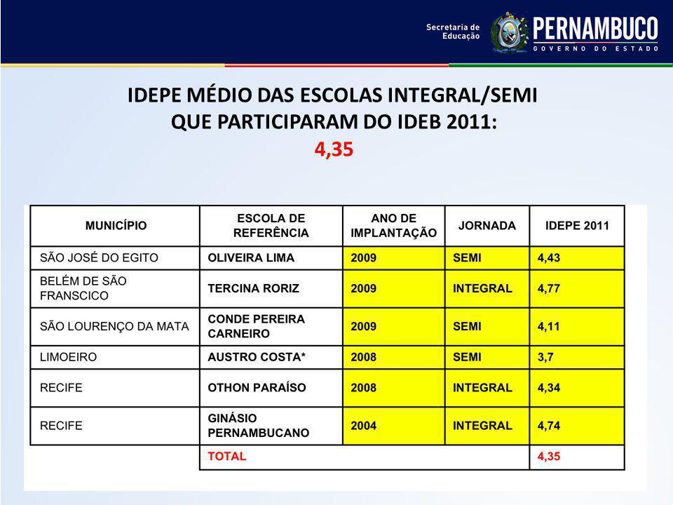 IDEPE MÉDIO DAS ESCOLAS INTEGRAL/SEMI QUE PARTICIPARAM DO IDEB 2011: