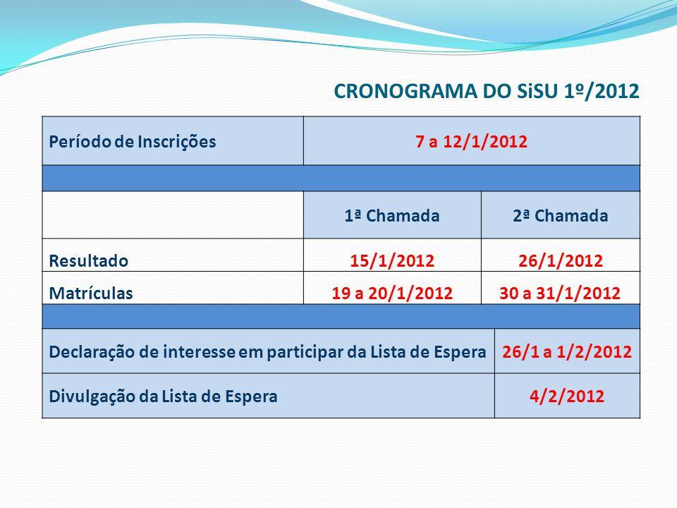 CRONOGRAMA DO SiSU 1º/2012 Período de Inscrições 7 a 12/1/2012