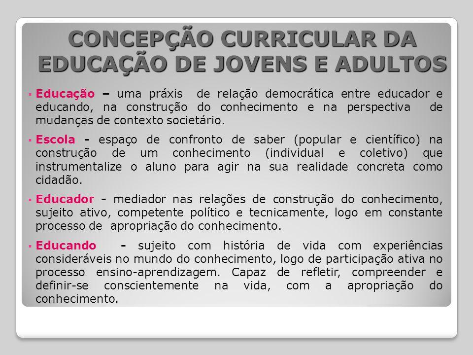CONCEPÇÃO CURRICULAR DA EDUCAÇÃO DE JOVENS E ADULTOS