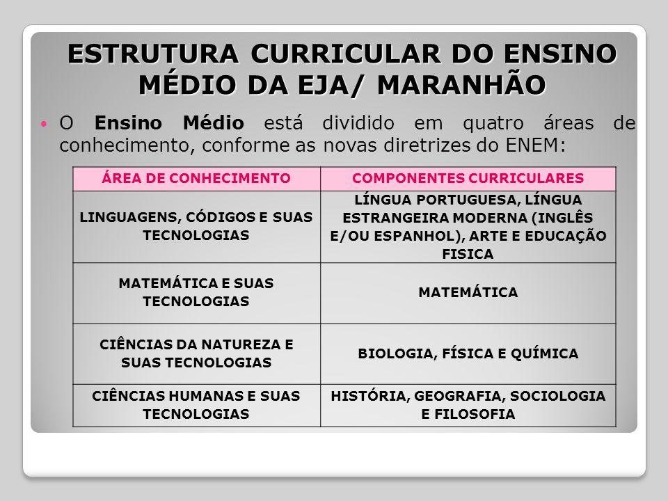 ESTRUTURA CURRICULAR DO ENSINO MÉDIO DA EJA/ MARANHÃO