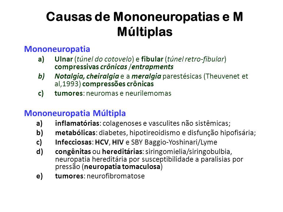Causas de Mononeuropatias e M Múltiplas