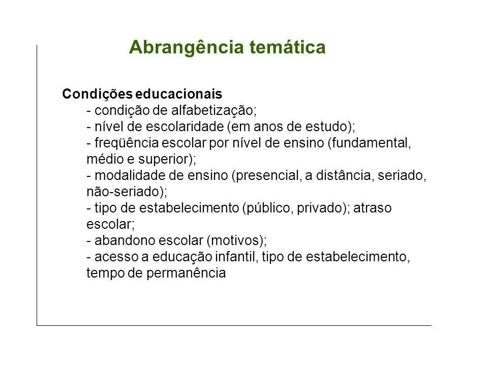 Abrangência temática Condições educacionais condição de alfabetização;