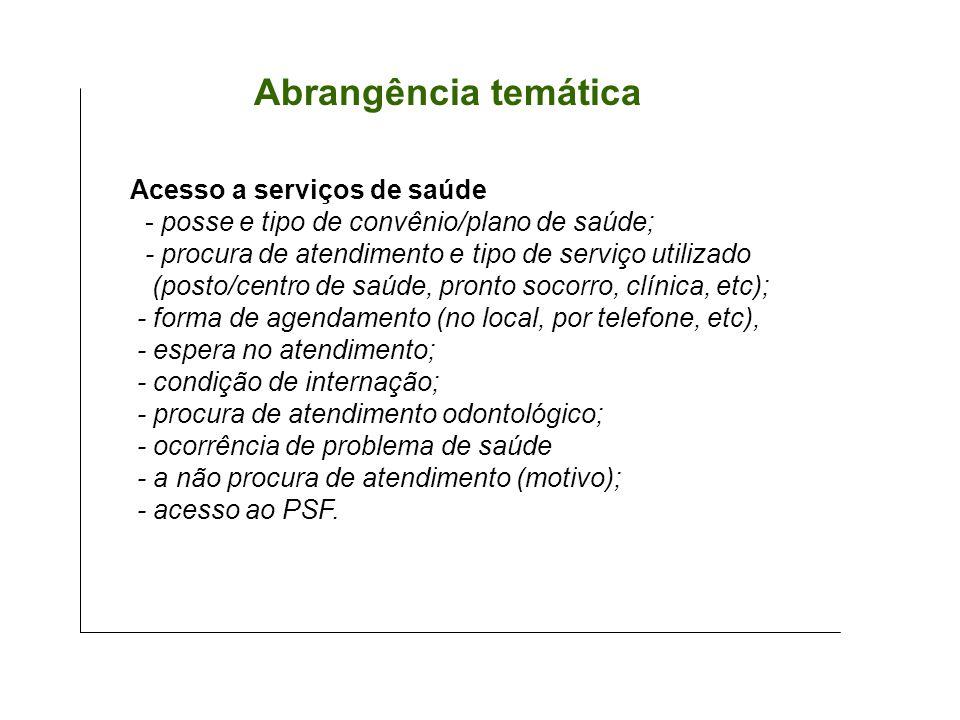 Abrangência temática Acesso a serviços de saúde