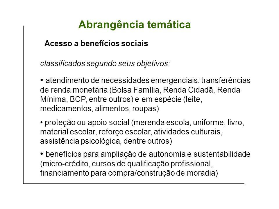 Abrangência temática Acesso a benefícios sociais. classificados segundo seus objetivos: