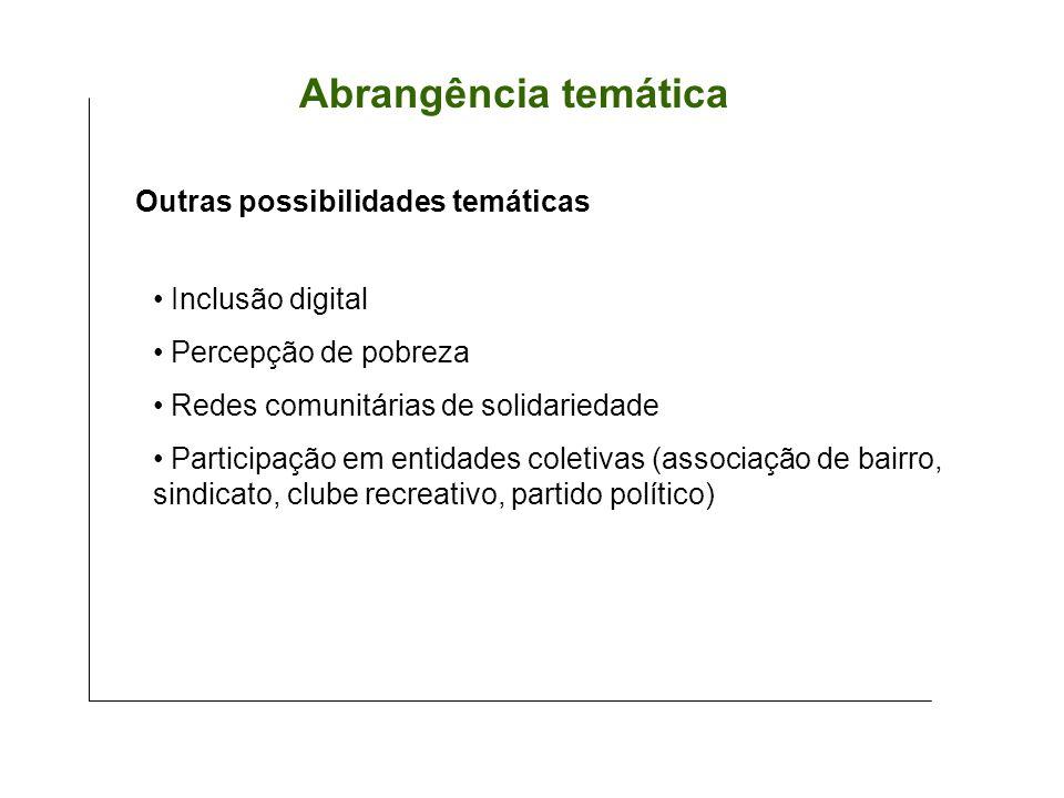 Abrangência temática Outras possibilidades temáticas Inclusão digital