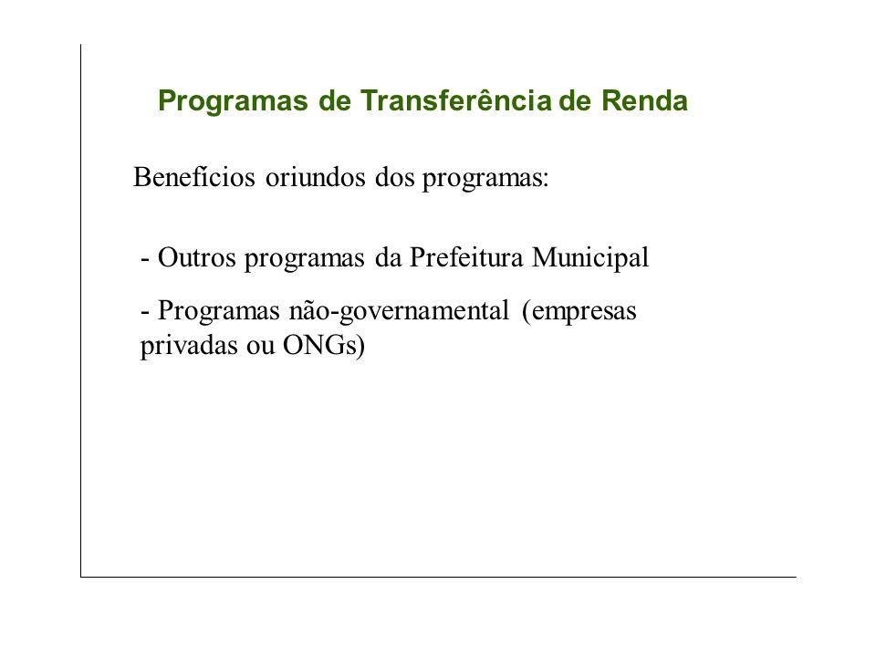 Programas de Transferência de Renda