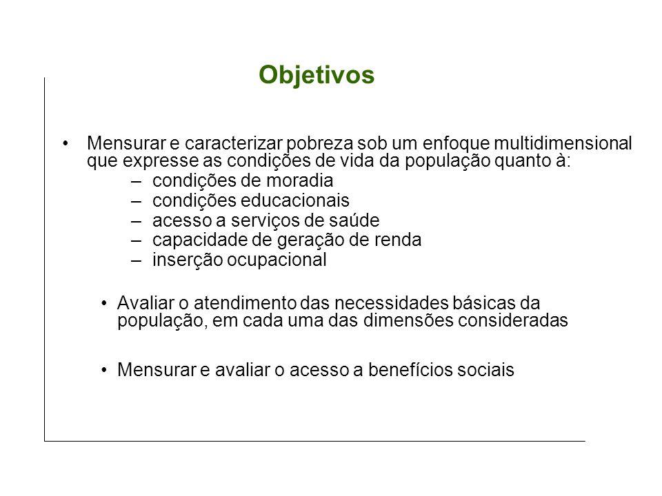 Objetivos Mensurar e caracterizar pobreza sob um enfoque multidimensional que expresse as condições de vida da população quanto à:
