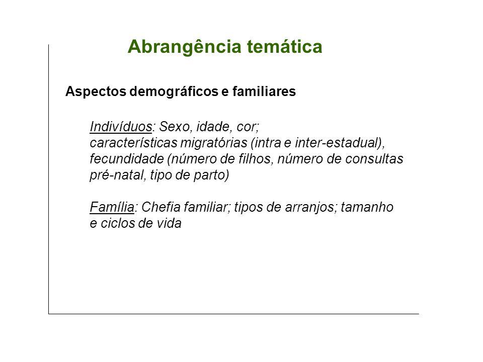 Abrangência temática Aspectos demográficos e familiares