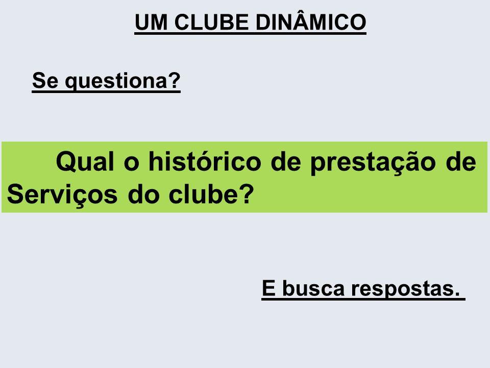 Qual o histórico de prestação de Serviços do clube
