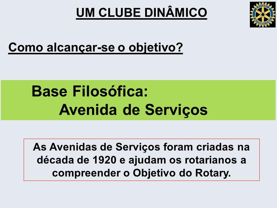 Base Filosófica: Avenida de Serviços UM CLUBE DINÂMICO