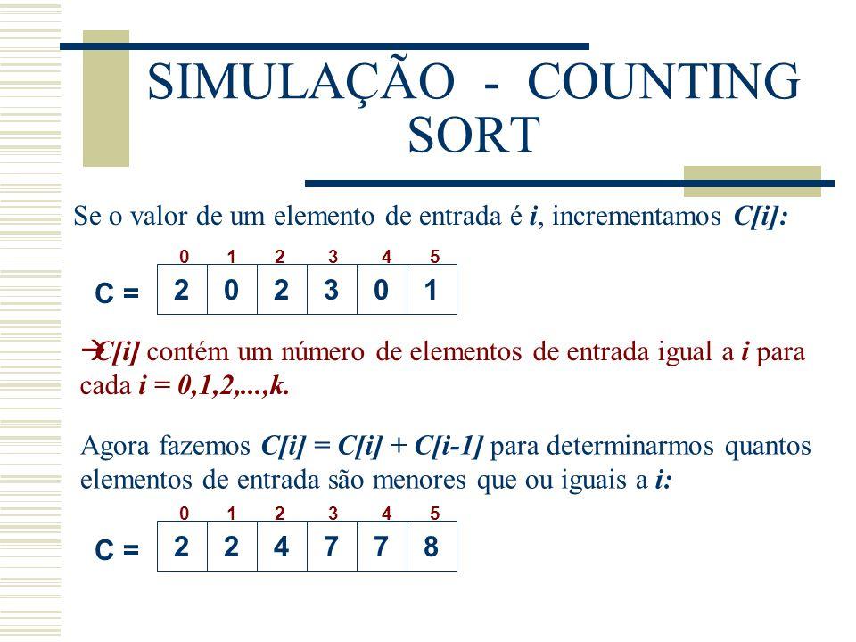 SIMULAÇÃO - COUNTING SORT