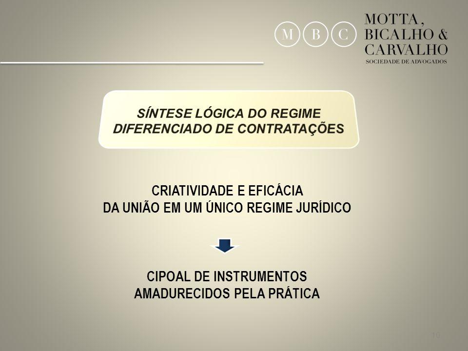 SÍNTESE LÓGICA DO REGIME DIFERENCIADO DE CONTRATAÇÕES