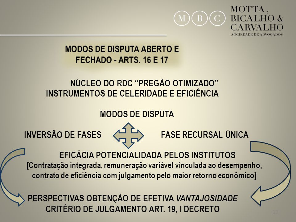 MODOS DE DISPUTA ABERTO E FECHADO - ARTS. 16 E 17