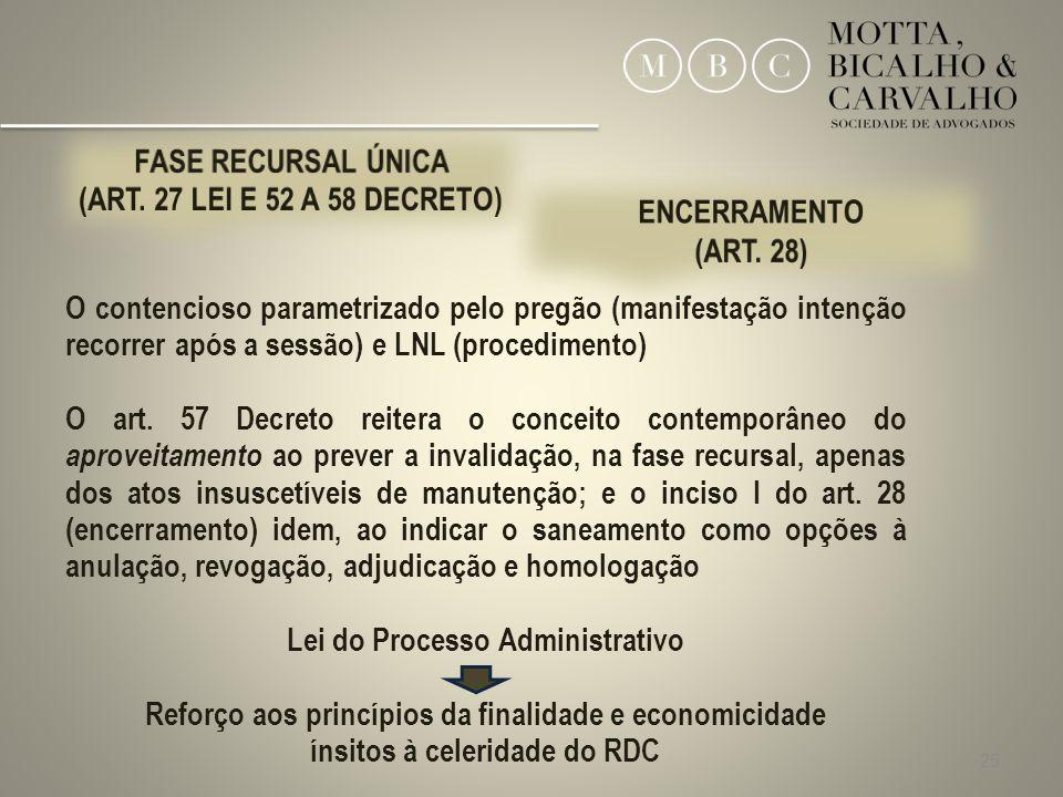 Lei do Processo Administrativo