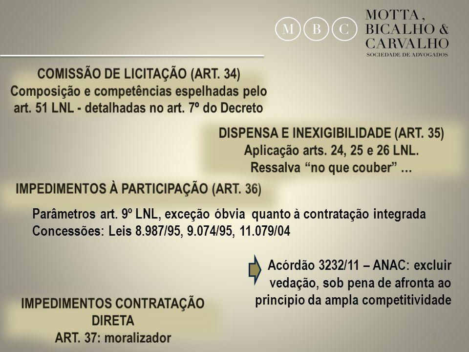 DISPENSA E INEXIGIBILIDADE (ART. 35) Aplicação arts. 24, 25 e 26 LNL.